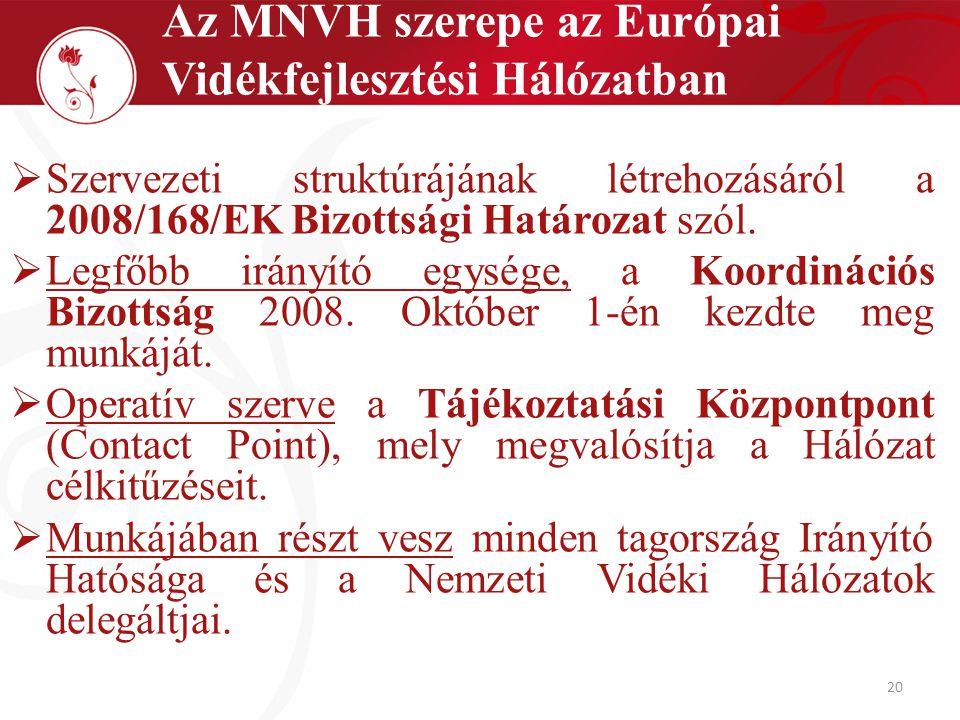 20 Az MNVH szerepe az Európai Vidékfejlesztési Hálózatban  Szervezeti struktúrájának létrehozásáról a 2008/168/EK Bizottsági Határozat szól.
