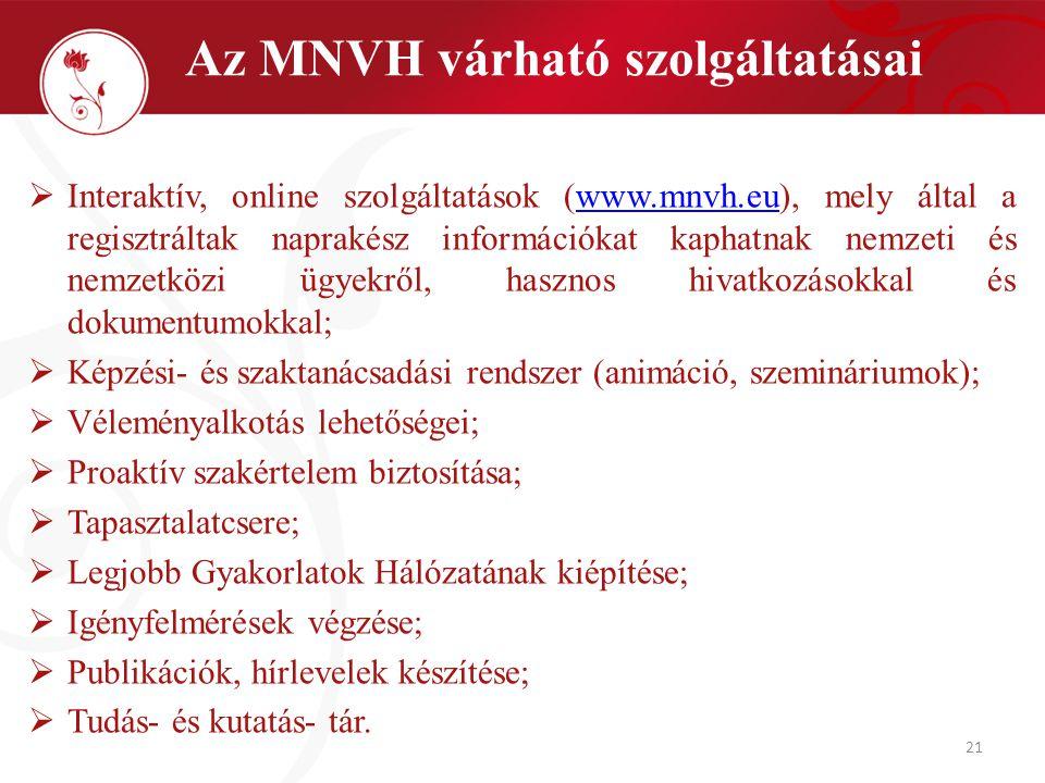 21 Az MNVH várható szolgáltatásai  Interaktív, online szolgáltatások (www.mnvh.eu), mely által a regisztráltak naprakész információkat kaphatnak nemzeti és nemzetközi ügyekről, hasznos hivatkozásokkal és dokumentumokkal;www.mnvh.eu  Képzési- és szaktanácsadási rendszer (animáció, szemináriumok);  Véleményalkotás lehetőségei;  Proaktív szakértelem biztosítása;  Tapasztalatcsere;  Legjobb Gyakorlatok Hálózatának kiépítése;  Igényfelmérések végzése;  Publikációk, hírlevelek készítése;  Tudás- és kutatás- tár.