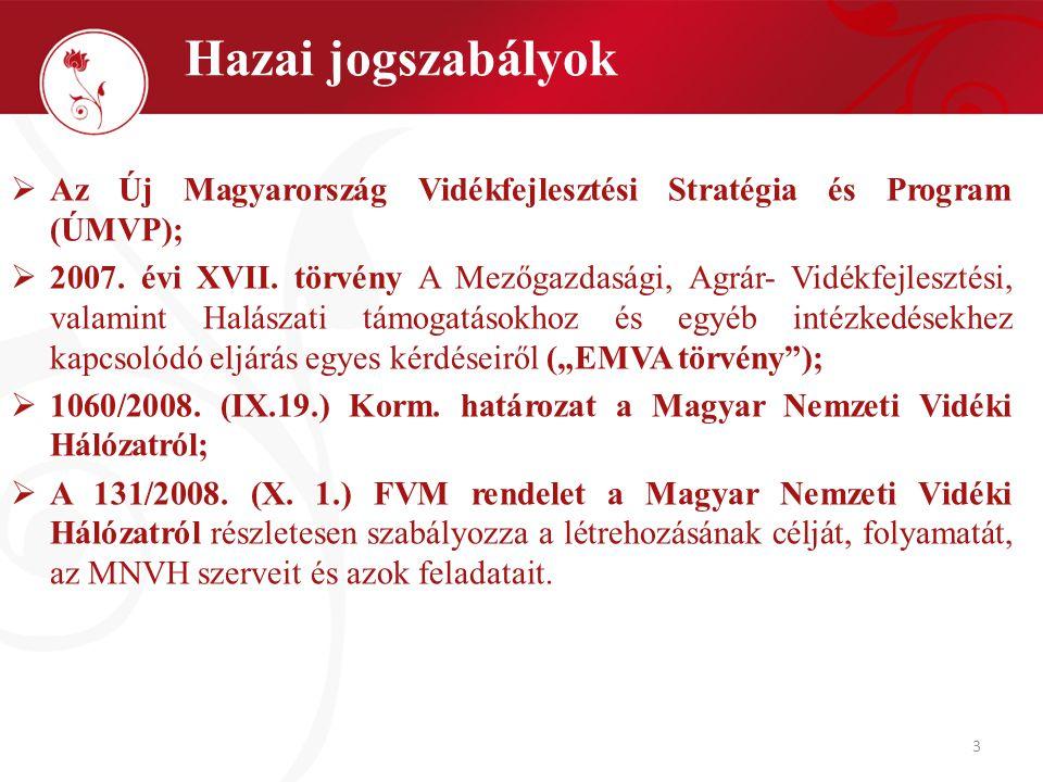 3  Az Új Magyarország Vidékfejlesztési Stratégia és Program (ÚMVP);  2007.