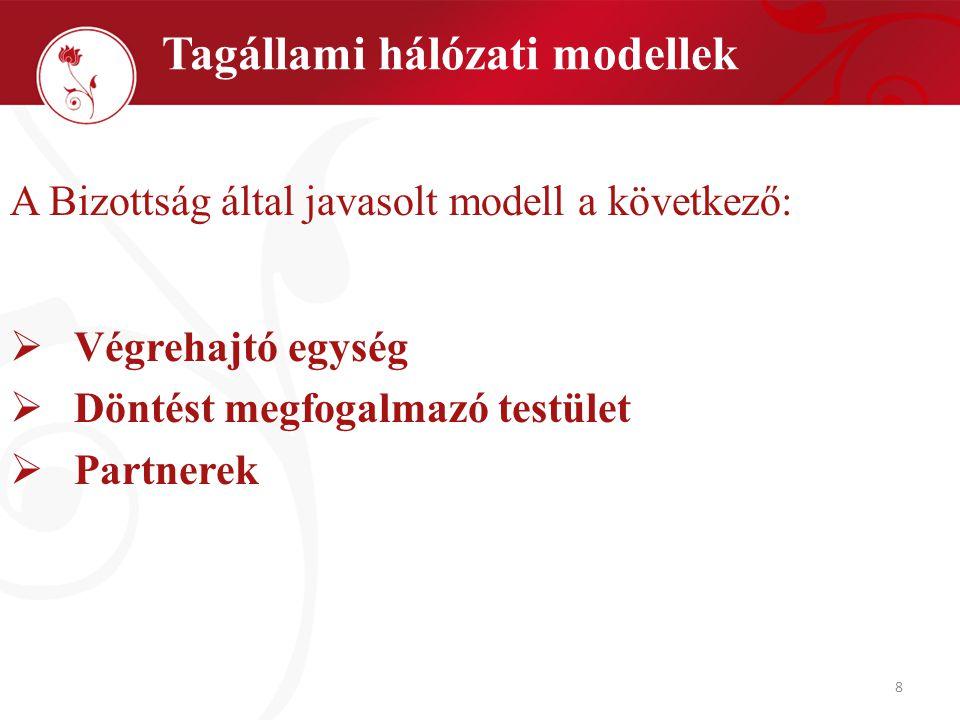 8 Tagállami hálózati modellek A Bizottság által javasolt modell a következő:  Végrehajtó egység  Döntést megfogalmazó testület  Partnerek