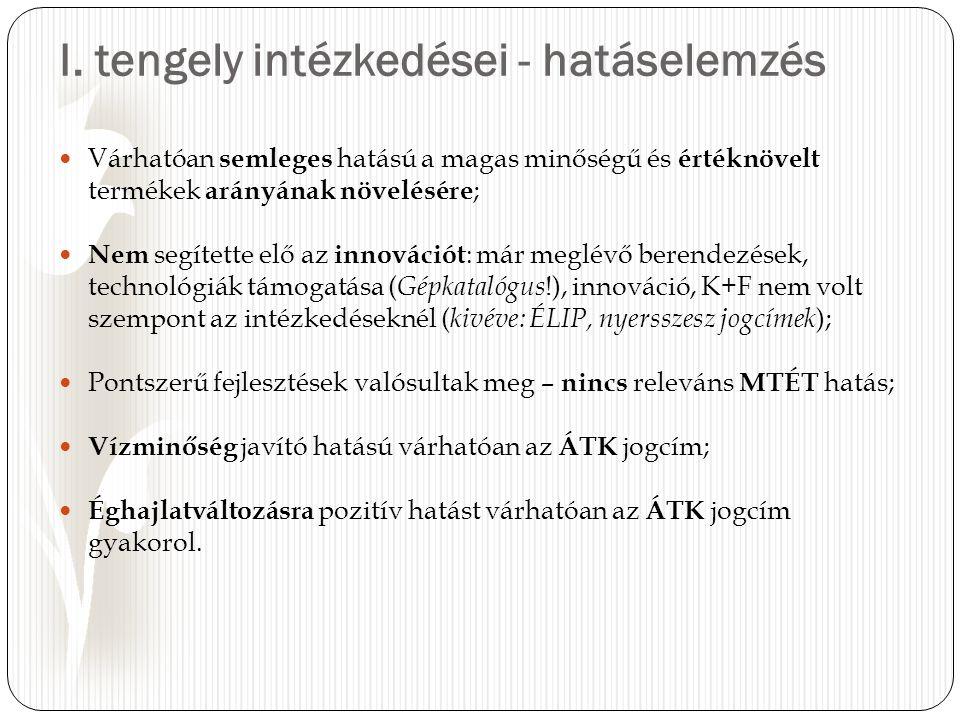 I. tengely intézkedései - hatáselemzés Várhatóan semleges hatású a magas minőségű és értéknövelt termékek arányának növelésére ; Nem segítette elő az
