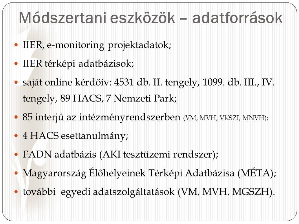 Módszertani eszközök – adatforrások IIER, e-monitoring projektadatok; IIER térképi adatbázisok; saját online kérdőív: 4531 db.