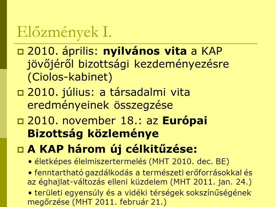 Előzmények I.  2010. április: nyilvános vita a KAP jövőjéről bizottsági kezdeményezésre (Ciolos-kabinet)  2010. július: a társadalmi vita eredményei