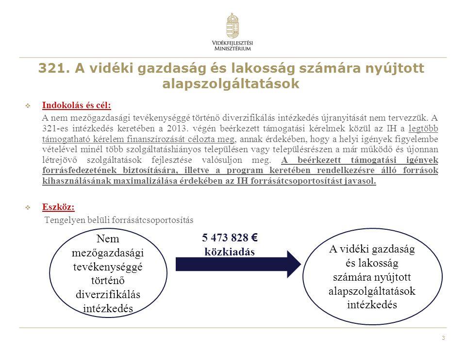 """A vidéki gazdaság és lakosság számára nyújtott alapszolgáltatások intézkedés 4 Nem mezőgazdasági tevékenységgé történő diverzifikálás intézkedés Eredeti szöveg """"Finanszírozás Közpénzekből történő hozzájárulás: 44 035 144 euró EMVA-hozzájárulás: 31 553 197 euró Javasolt módosítás """"Finanszírozás Közpénzekből történő hozzájárulás: 38 561 316 euró EMVA-hozzájárulás: 27 630 949 euró Eredeti szöveg """"Finanszírozás Közpénzekből történő hozzájárulás: 139 745 316 euró EMVA-hozzájárulás: 100 133 911 euró Javasolt módosítás """"Finanszírozás Közpénzekből történő hozzájárulás: 145 219 134 euró EMVA-hozzájárulás: 27 630 949 euró"""