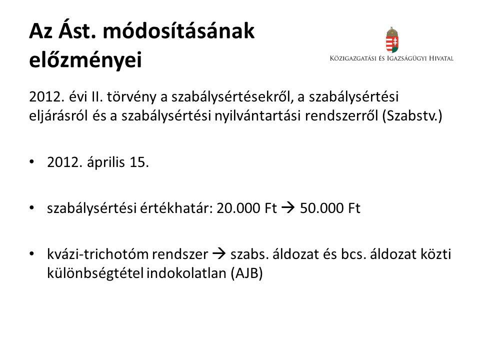 Az Ást. módosításának előzményei 2012. évi II.