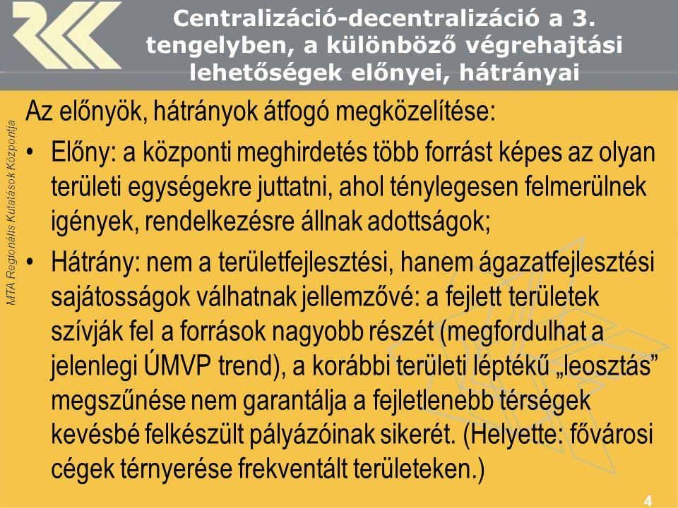 MTA Regionális Kutatások Központja Centralizáció-decentralizáció a 3.