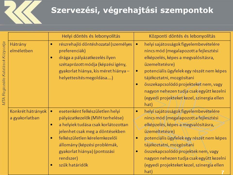 MTA Regionális Kutatások Központja Szervezési, végrehajtási szempontok 7 Helyi döntés és lebonyolításKözponti döntés és lebonyolítás Hátrány elméletben  részrehajló döntéshozatal (személyes preferenciák)  drága a pályázatkezelés ilyen szétaprózott módja (képzési igény, gyakorlat hiánya, kis méret hiánya – helyettesítés megoldása….)  helyi sajátosságok figyelembevételére nincs mód (megalapozott a fejlesztési elképzelés, képes a megvalósításra, üzemeltetésre)  potenciális ügyfelek egy részét nem képes tájékoztatni, mozgósítani  összekapcsolódó projekteket nem, vagy nagyon nehezen tudja csak együtt kezelni (egyedi projekteket kezel, szinergia ellen hat) Konkrét hátrányok a gyakorlatban  esetenként felkészületlen helyi pályázatkezelők (MVH terhelése)  a helyiek tudása csak korlátozottan jelenhet csak meg a döntésekben  felkészületlen kérelemkezelői állomány (képzési problémák, gyakorlat hiánya) (pontozási rendszer)  szűk határidők  helyi sajátosságok figyelembevételére nincs mód (megalapozott a fejlesztési elképzelés, képes a megvalósításra, üzemeltetésre)  potenciális ügyfelek egy részét nem képes tájékoztatni, mozgósítani  összekapcsolódó projektek nem, vagy nagyon nehezen tudja csak együtt kezelni (egyedi projekteket kezel, szinergia ellen hat)
