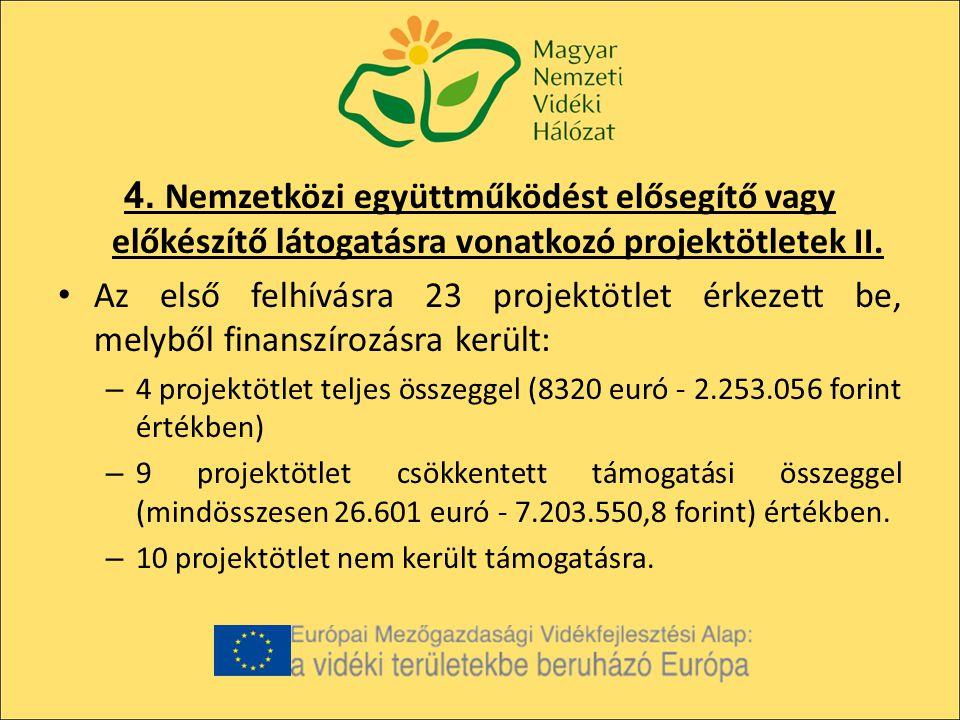 4. Nemzetközi együttműködést elősegítő vagy előkészítő látogatásra vonatkozó projektötletek II.