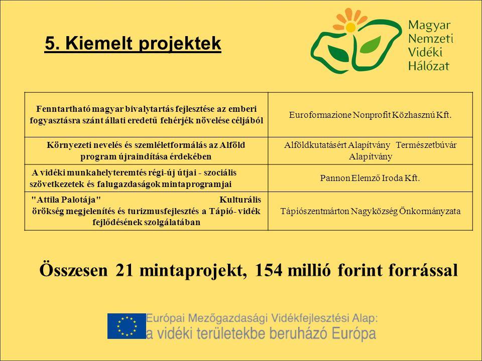 5. Kiemelt projektek Fenntartható magyar bivalytartás fejlesztése az emberi fogyasztásra szánt állati eredetű fehérjék növelése céljából Euroformazion