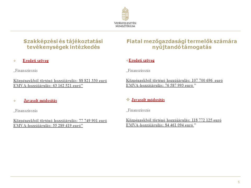"""5  Eredeti szöveg """"Finanszírozás Közpénzekből történő hozzájárulás: 88 821 330 euró EMVA-hozzájárulás: 63 162 521 euró  Javasolt módosítás """"Finanszírozás Közpénzekből történő hozzájárulás: 77 749 901 euró EMVA-hozzájárulás: 55 289 419 euró  Eredeti szöveg """"Finanszírozás Közpénzekből történő hozzájárulás: 107 700 696 euró EMVA-hozzájárulás: 76 587 993 euró  Javasolt módosítás """"Finanszírozás Közpénzekből történő hozzájárulás: 118 772 125 euró EMVA-hozzájárulás: 84 461 094 euró Fiatal mezőgazdasági termelők számára nyújtandó támogatás Szakképzési és tájékoztatási tevékenységek intézkedés"""
