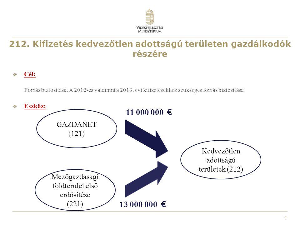 9 212.Kifizetés kedvezőtlen adottságú területen gazdálkodók részére  Cél: Forrás biztosítása.