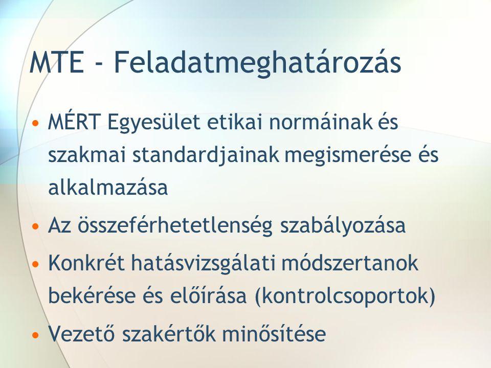 MTE - Feladatmeghatározás MÉRT Egyesület etikai normáinak és szakmai standardjainak megismerése és alkalmazása Az összeférhetetlenség szabályozása Konkrét hatásvizsgálati módszertanok bekérése és előírása (kontrolcsoportok) Vezető szakértők minősítése