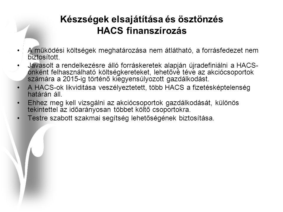 Készségek elsajátítása és ösztönzés HACS finanszírozás A működési költségek meghatározása nem átlátható, a forrásfedezet nem biztosított.