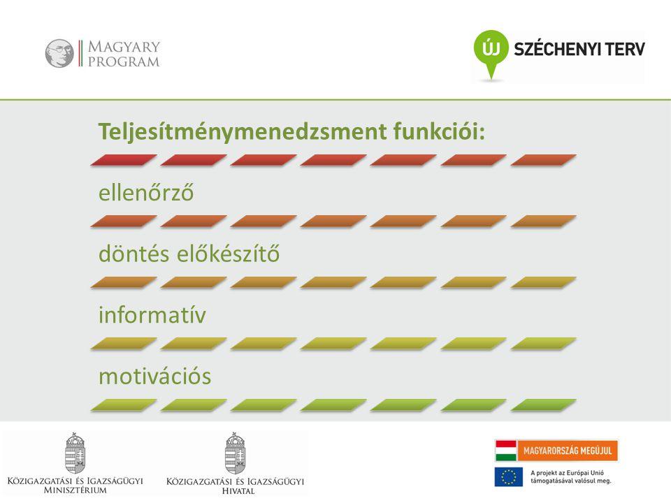 Teljesítménymenedzsment funkciói: ellenőrző döntés előkészítő informatív motivációs