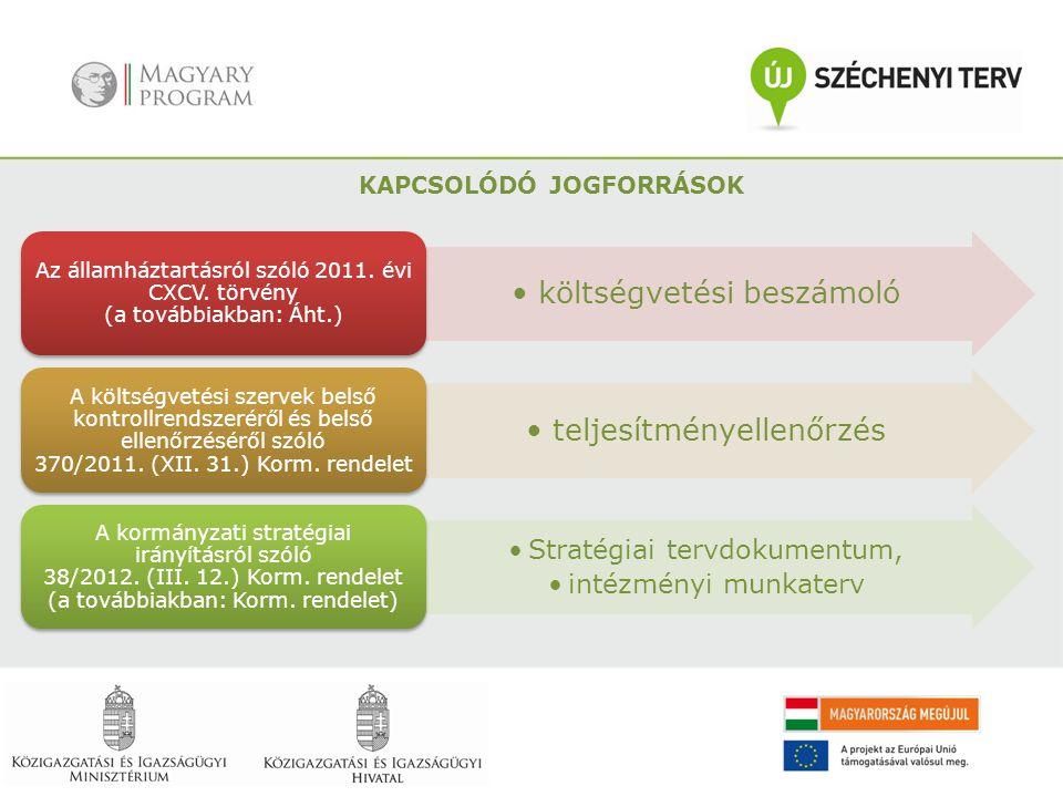 költségvetési beszámoló Az államháztartásról szóló 2011. évi CXCV. törvény (a továbbiakban: Áht.) teljesítményellenőrzés A költségvetési szervek belső