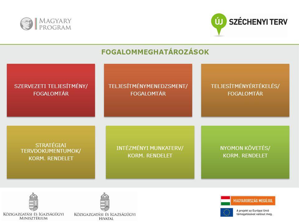 SZERVEZETI TELJESÍTMÉNY/ FOGALOMTÁR TELJESÍTMÉNYMENEDZSMENT/ FOGALOMTÁR TELJESÍTMÉNYÉRTÉKELÉS/ FOGALOMTÁR STRATÉGIAI TERVDOKUMENTUMOK/ KORM. RENDELET