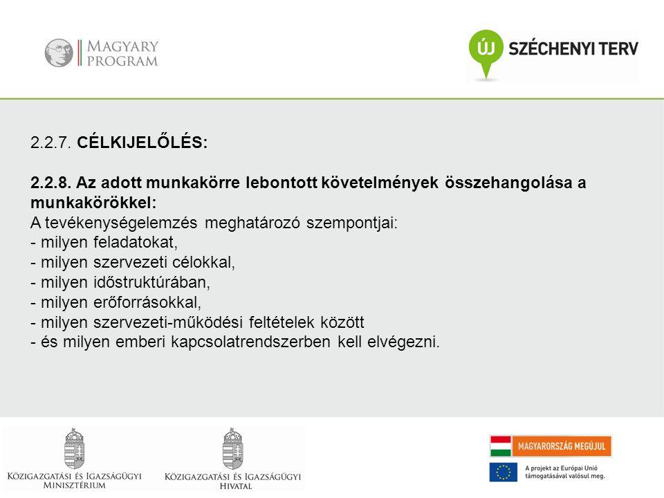 2.2.7. CÉLKIJELŐLÉS: 2.2.8. Az adott munkakörre lebontott követelmények összehangolása a munkakörökkel: A tevékenységelemzés meghatározó szempontjai: