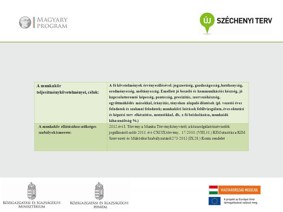 A munkakör teljesítménykövetelményei, célok: A fő követelmények érvényesülésével: jogszerűség, gazdaságosság, hatékonyság, eredményesség, méltányosság
