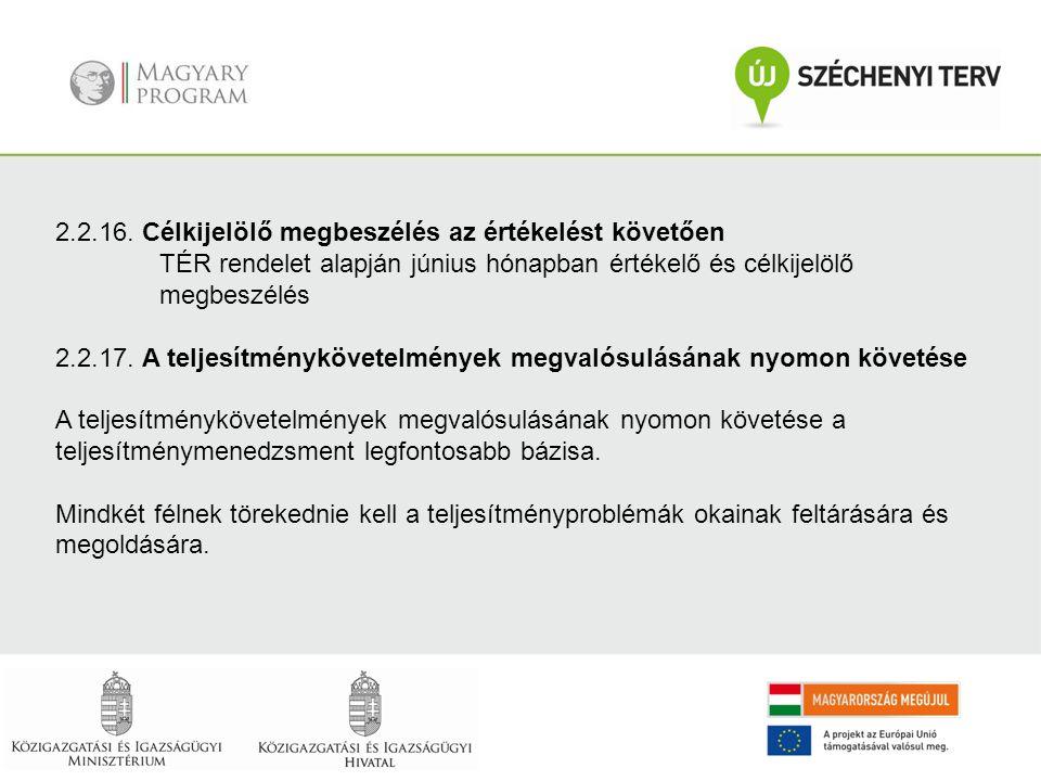 2.2.16. Célkijelölő megbeszélés az értékelést követően TÉR rendelet alapján június hónapban értékelő és célkijelölő megbeszélés 2.2.17. A teljesítmény