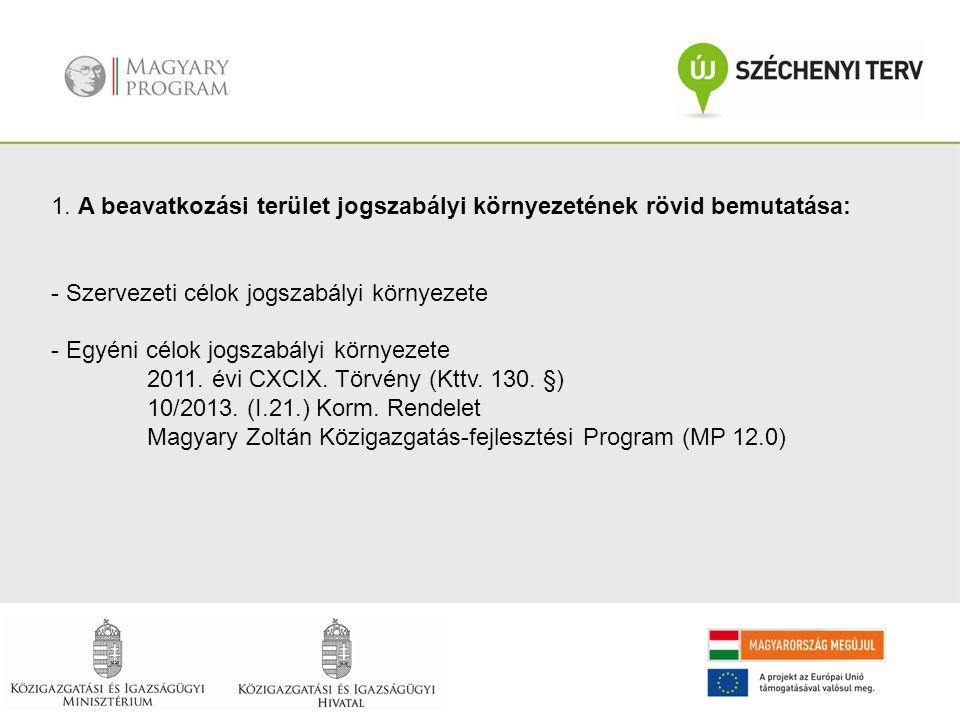 2.2.4.Az adott munkakörök ellátásához szükséges kompetencia követelmények meghatározása: 10/2013.