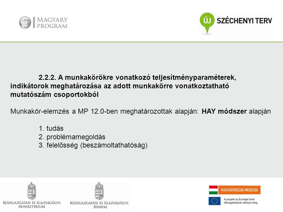 2.2.2. A munkakörökre vonatkozó teljesítményparaméterek, indikátorok meghatározása az adott munkakörre vonatkoztatható mutatószám csoportokból Munkakö