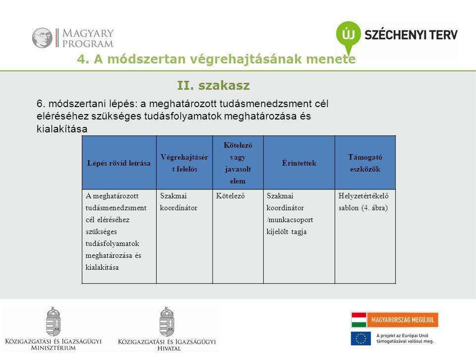 4. A módszertan végrehajtásának menete II. szakasz 6. módszertani lépés: a meghatározott tudásmenedzsment cél eléréséhez szükséges tudásfolyamatok meg
