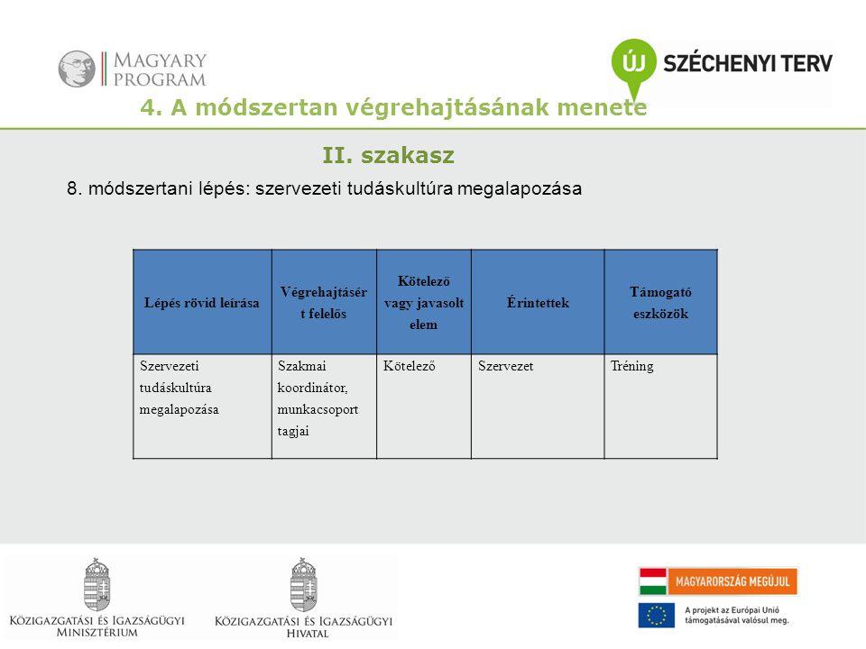 4. A módszertan végrehajtásának menete II. szakasz 8. módszertani lépés: szervezeti tudáskultúra megalapozása Lépés rövid leírása Végrehajtásér t fele
