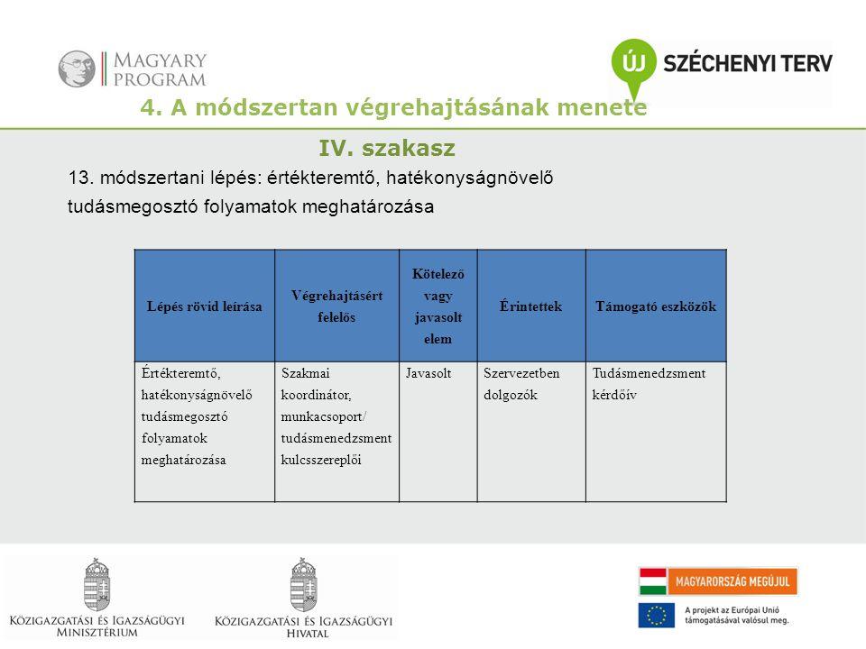 4. A módszertan végrehajtásának menete IV. szakasz 13. módszertani lépés: értékteremtő, hatékonyságnövelő tudásmegosztó folyamatok meghatározása Lépés