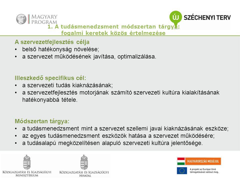 1. A tudásmenedzsment módszertan tárgya: fogalmi keretek közös értelmezése A szervezetfejlesztés célja belső hatékonyság növelése; a szervezet működés