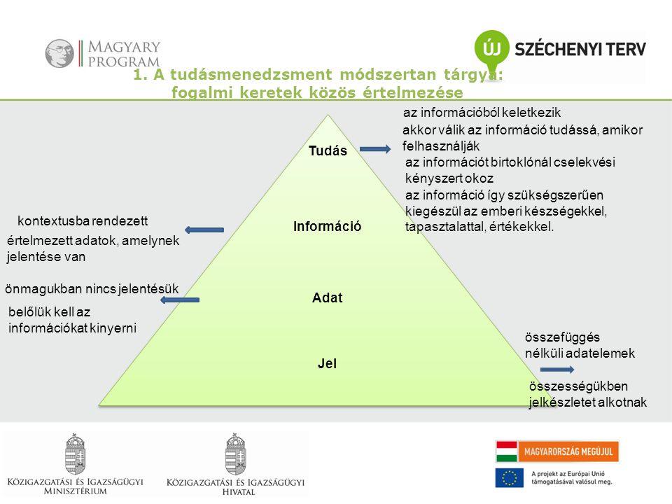 4.A módszertan végrehajtásának menete I. szakasz 4.