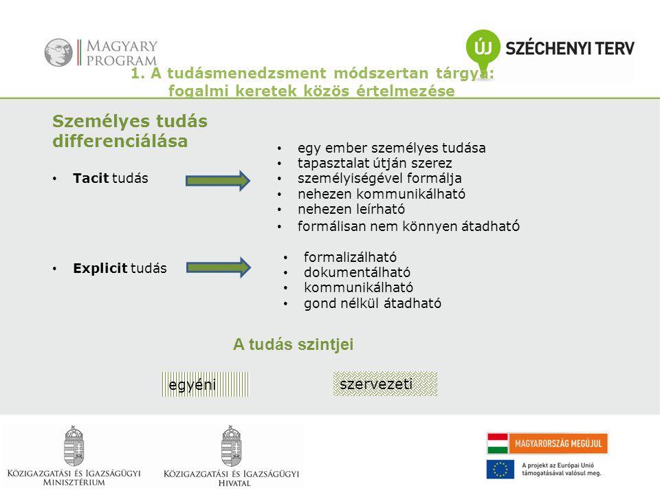4.A módszertan végrehajtásának menete IV. szakasz 12.