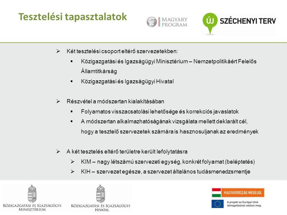 Tesztelési tapasztalatok  Két tesztelési csoport eltérő szervezetekben:  Közigazgatási és Igazságügyi Minisztérium – Nemzetpolitikáért Felelős Állam