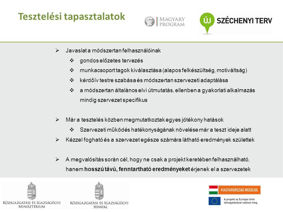 Tesztelési tapasztalatok  Javaslat a módszertan felhasználóinak  gondos előzetes tervezés  munkacsoport tagok kiválasztása (alapos felkészültség, m