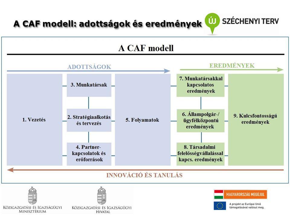 A CAF modell: adottságok és eredmények