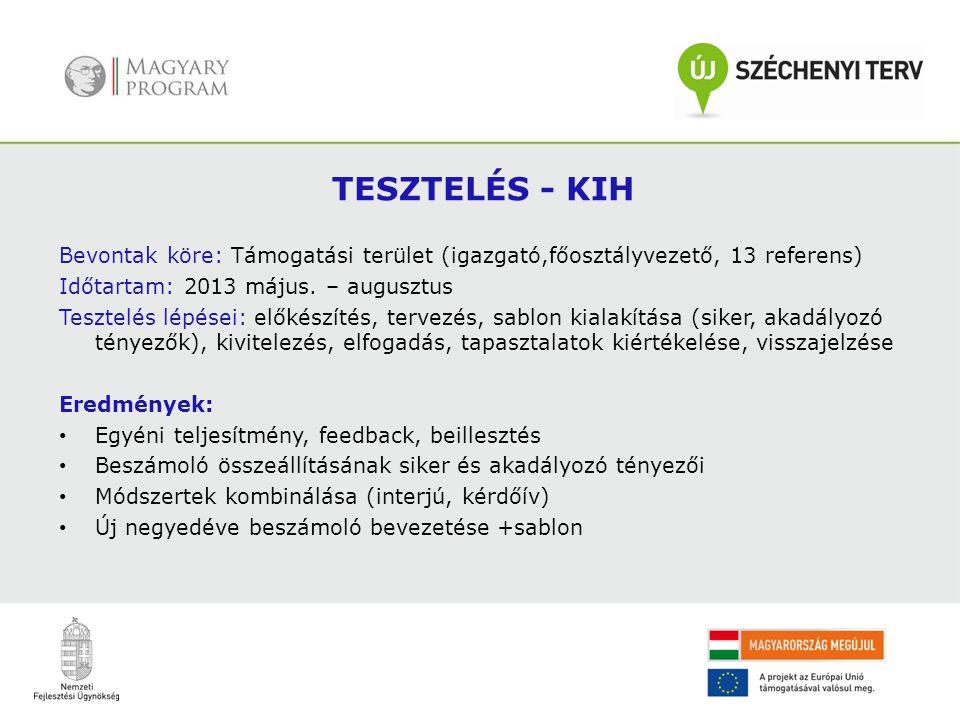 TESZTELÉS - KIH Bevontak köre: Támogatási terület (igazgató,főosztályvezető, 13 referens) Időtartam: 2013 május. – augusztus Tesztelés lépései: előkés