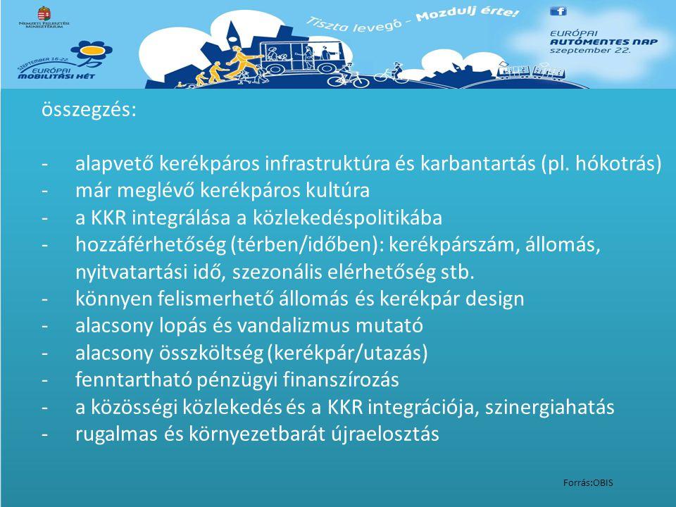 összegzés: - alapvető kerékpáros infrastruktúra és karbantartás (pl.