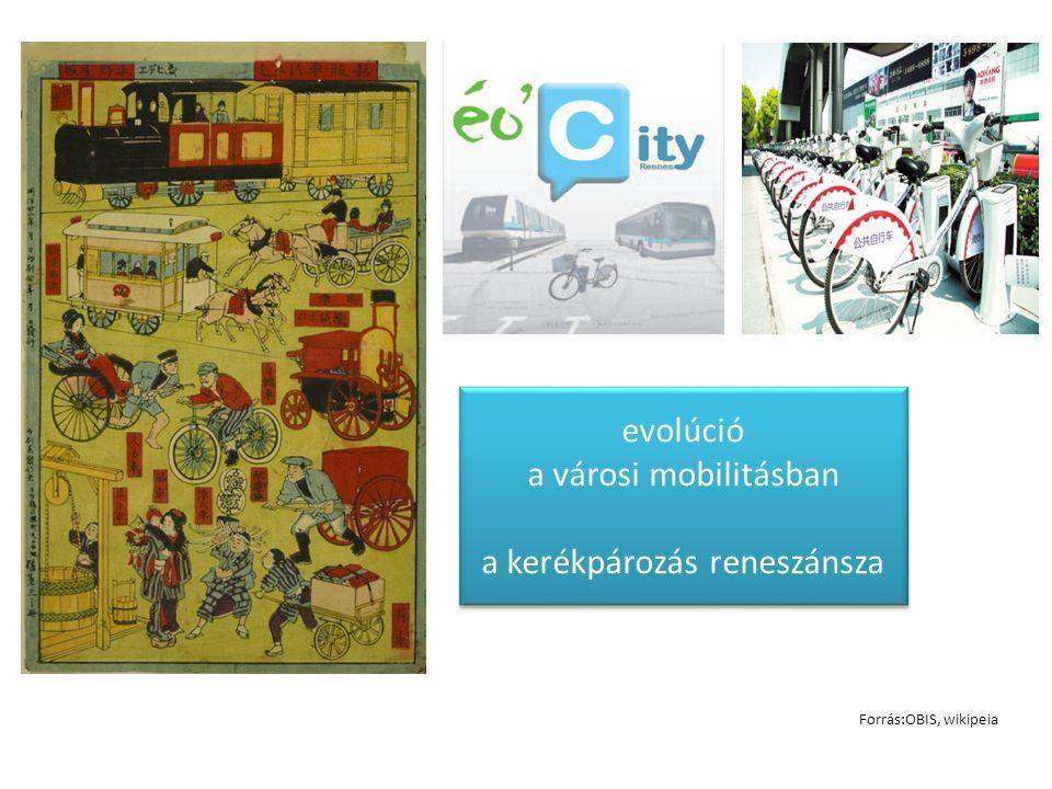 evolúció a városi mobilitásban a kerékpározás reneszánsza Forrás:OBIS, wikipeia