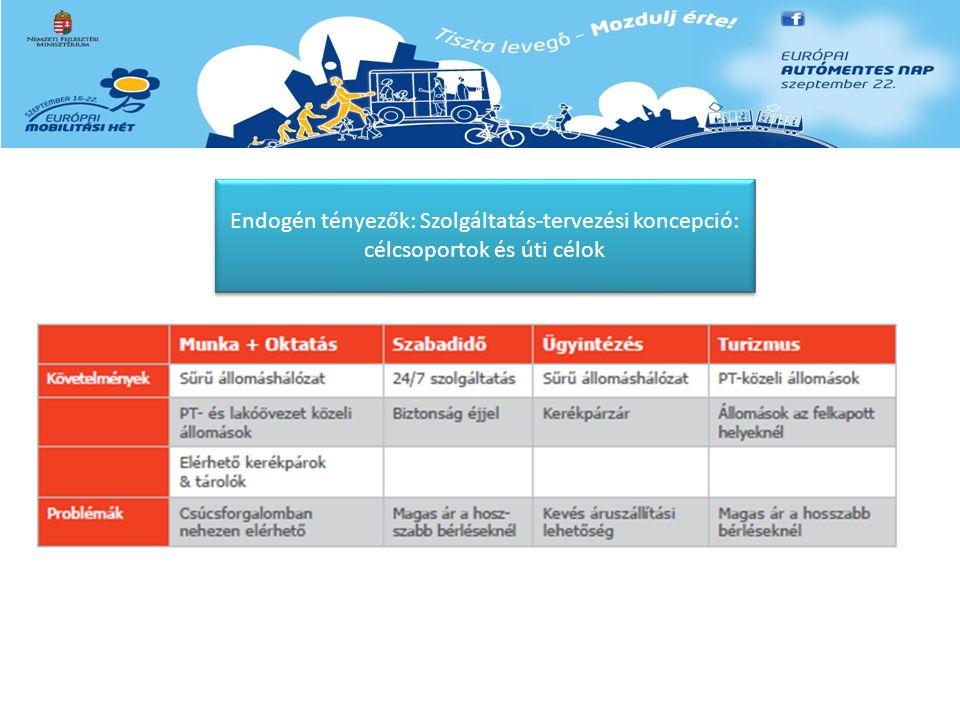Endogén tényezők: Szolgáltatás-tervezési koncepció: célcsoportok és úti célok