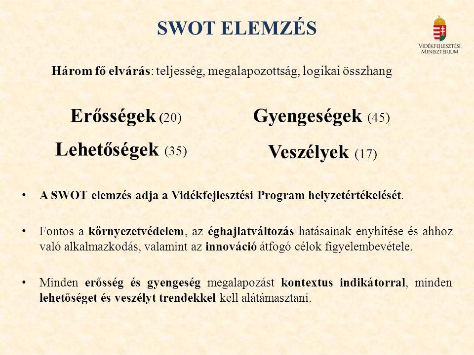 SWOT ELEMZÉS A SWOT elemzés adja a Vidékfejlesztési Program helyzetértékelését. Fontos a környezetvédelem, az éghajlatváltozás hatásainak enyhítése és