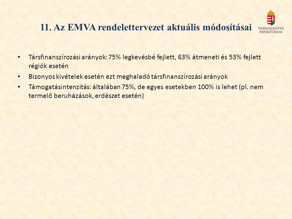 11. Az EMVA rendelettervezet aktuális módosításai Társfinanszírozási arányok: 75% legkevésbé fejlett, 63% átmeneti és 53% fejlett régiók esetén Bizony