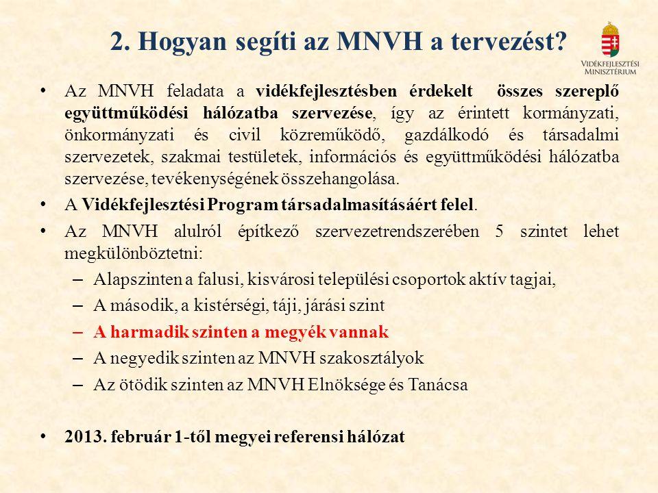 2. Hogyan segíti az MNVH a tervezést? Az MNVH feladata a vidékfejlesztésben érdekelt összes szereplő együttműködési hálózatba szervezése, így az érint