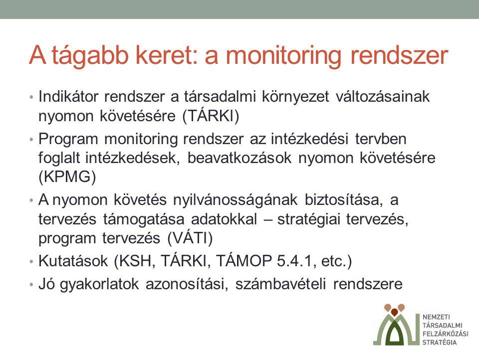 A tágabb keret: a monitoring rendszer Indikátor rendszer a társadalmi környezet változásainak nyomon követésére (TÁRKI) Program monitoring rendszer az