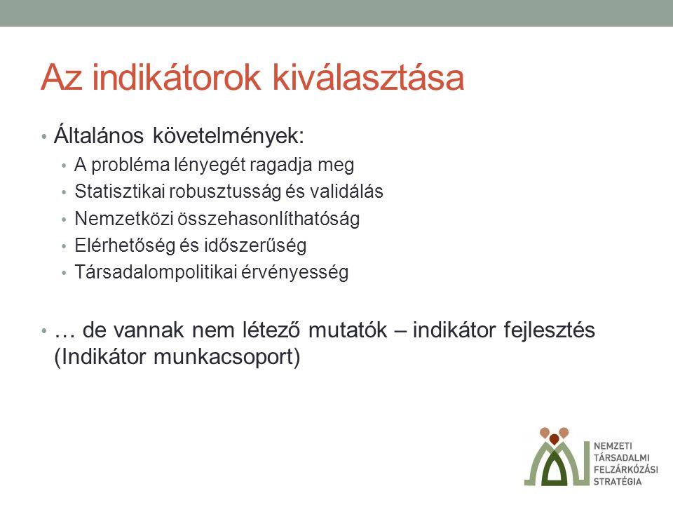 Az indikátorok kiválasztása Három típus (uniós sztenderd is): Elsődleges: fő társ.