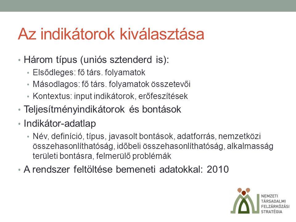 Az indikátorok kiválasztása Három típus (uniós sztenderd is): Elsődleges: fő társ. folyamatok Másodlagos: fő társ. folyamatok összetevői Kontextus: in