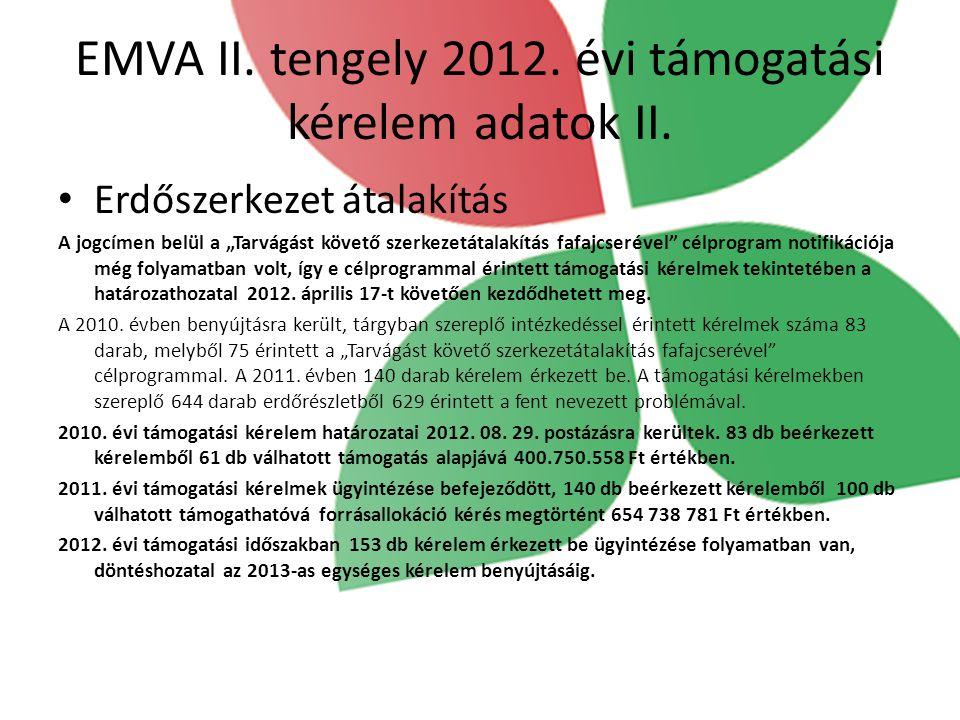 """EMVA II. tengely 2012. évi támogatási kérelem adatok II. Erdőszerkezet átalakítás A jogcímen belül a """"Tarvágást követő szerkezetátalakítás fafajcserév"""