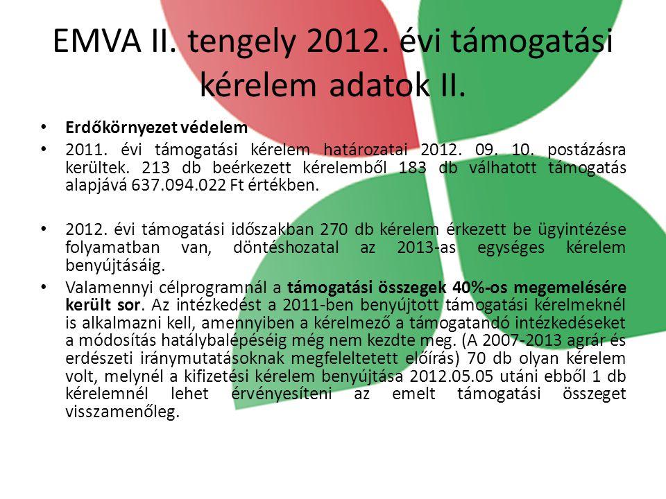 EMVA II. tengely 2012. évi támogatási kérelem adatok II. Erdőkörnyezet védelem 2011. évi támogatási kérelem határozatai 2012. 09. 10. postázásra kerül