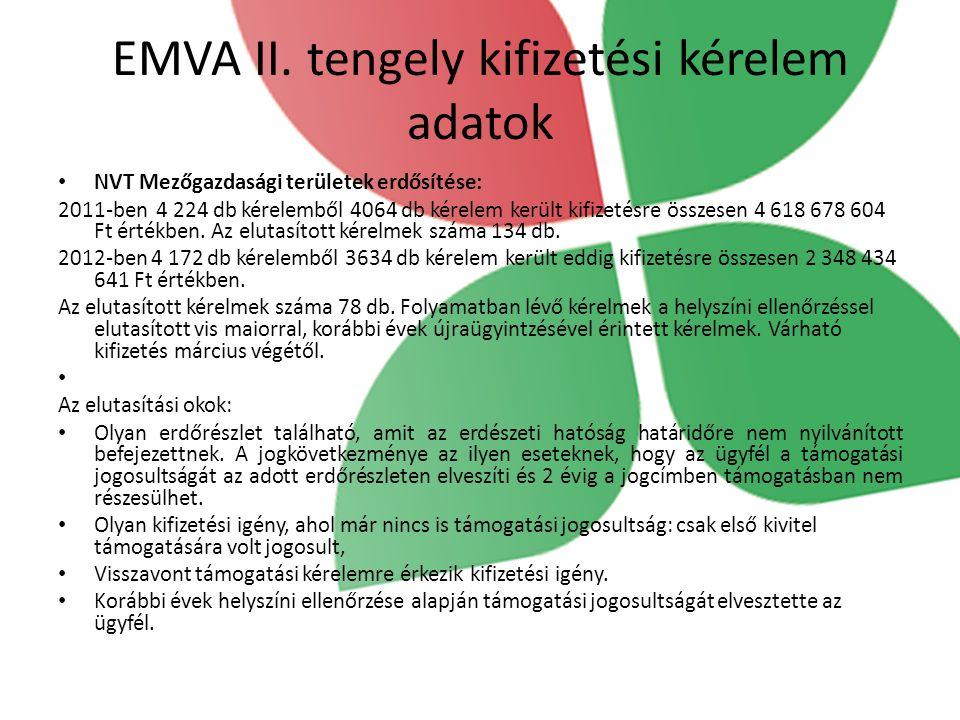 EMVA II. tengely kifizetési kérelem adatok NVT Mezőgazdasági területek erdősítése: 2011-ben 4 224 db kérelemből 4064 db kérelem került kifizetésre öss