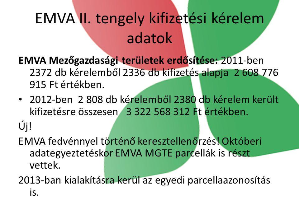 EMVA II. tengely kifizetési kérelem adatok EMVA Mezőgazdasági területek erdősítése: 2011-ben 2372 db kérelemből 2336 db kifizetés alapja 2 608 776 915