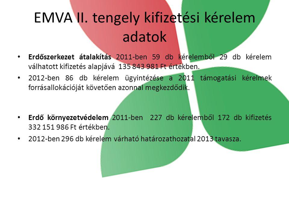 EMVA II. tengely kifizetési kérelem adatok Erdőszerkezet átalakítás 2011-ben 59 db kérelemből 29 db kérelem válhatott kifizetés alapjává 135 843 981 F