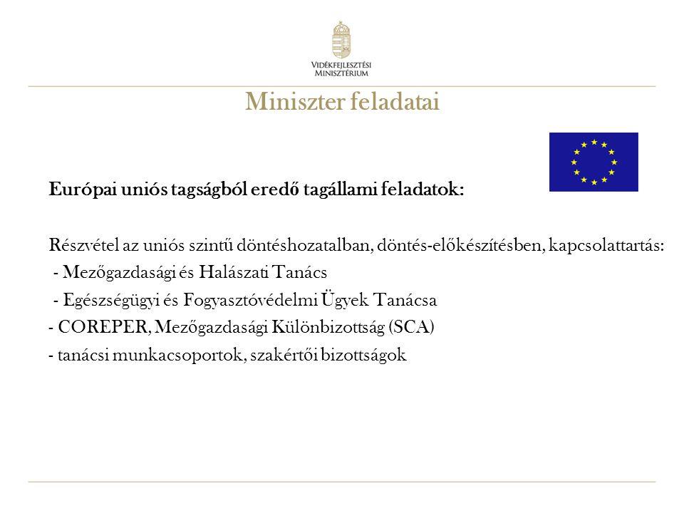 11 Miniszter feladatai Európai uniós tagságból ered ő tagállami feladatok: Részvétel az uniós szint ű döntéshozatalban, döntés-el ő készítésben, kapcs